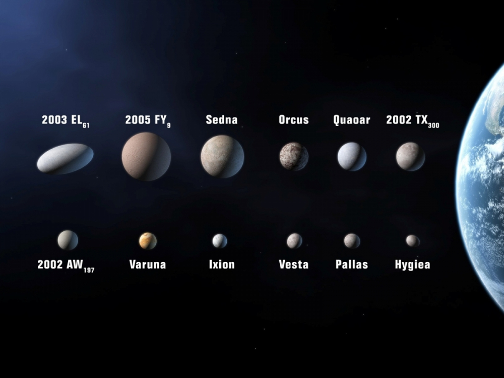 Classification of planets