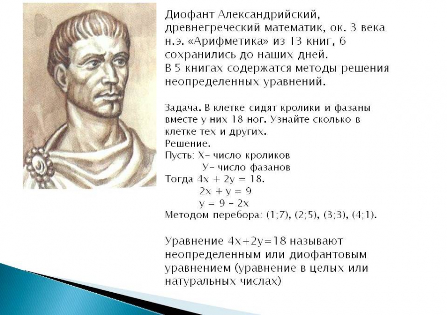 Mathematician Diophantus of Alexandria