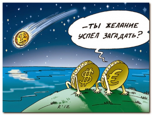 The consequences of the fall of the ruble
