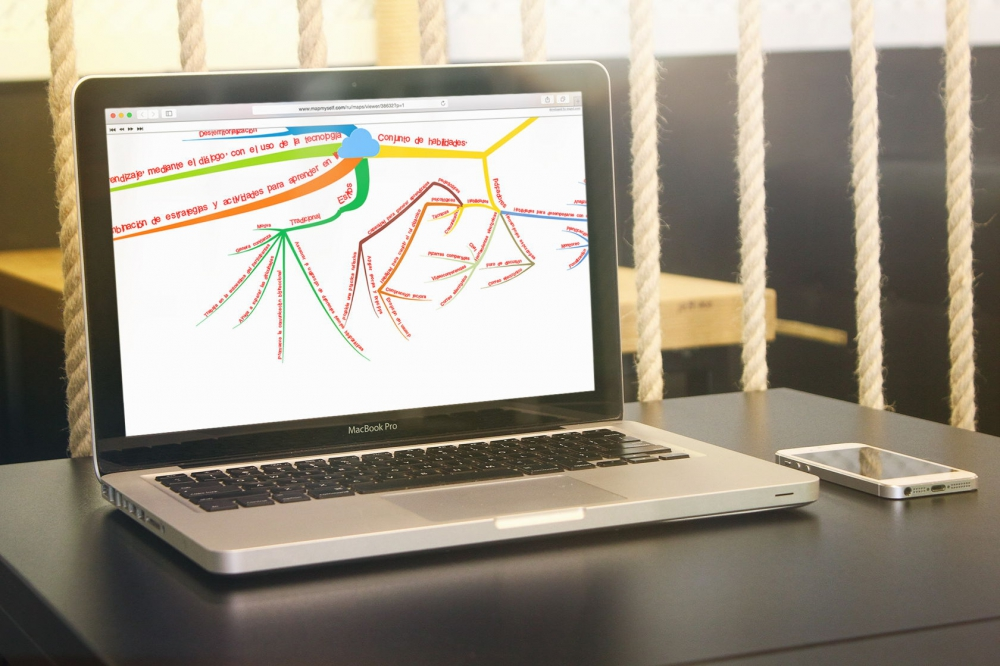 Laptop screen with mind map