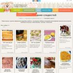 RECIPES OF NEW YEAR SWEETS